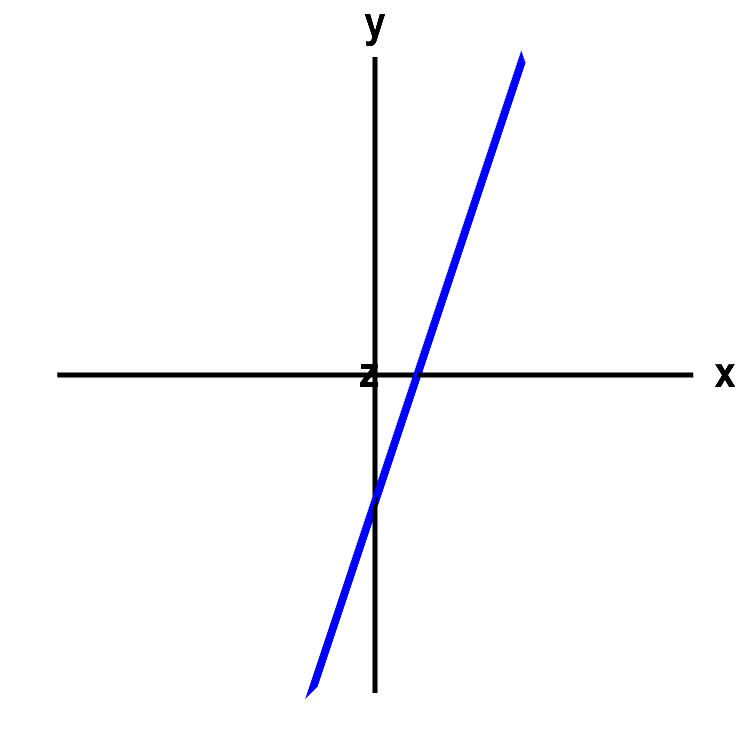Applet: An angled line or a plane