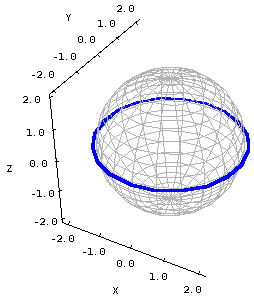 Applet: Cross section of a sphere