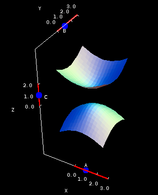 Applet: Hyperboloid of two sheets coefficients
