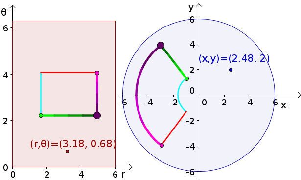 Applet: Polar coordinates map of rectangle