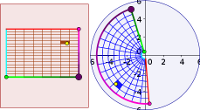 Area transformation of polar coordinates map