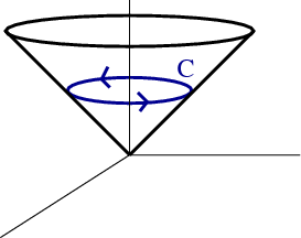 Curve formed from intersection of cone and a plane