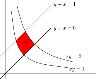 Example region for changing variables in a double integral