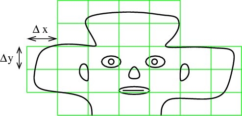 Flattened image of head with rectangle grid