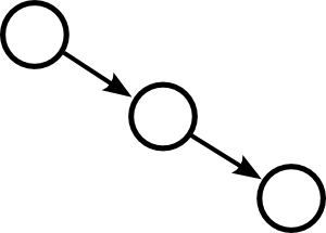The chain network motif