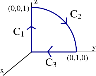 Three parts of quarter circle in three dimensions