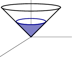 Cone option for Stokes' theorem
