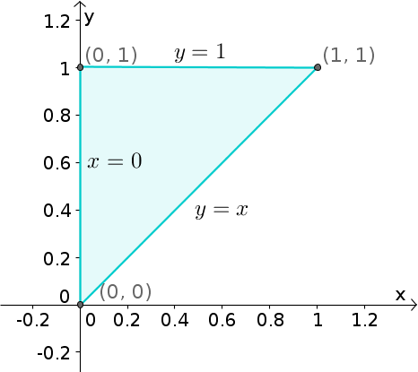 Triangular region determined by the shadow method