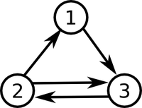 Three node network with one reciprocal connection