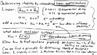 Determining stability by cobwebbing linear approximations around equilibria
