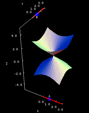 Applet: Double cone coefficients