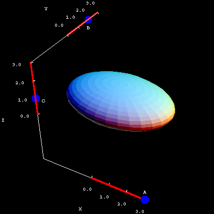 Applet: Ellipsoid coefficients