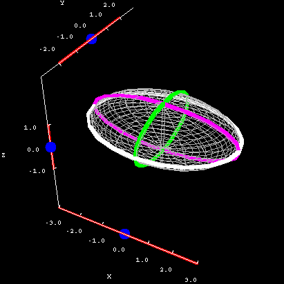 Applet: Ellipsoid cross sections