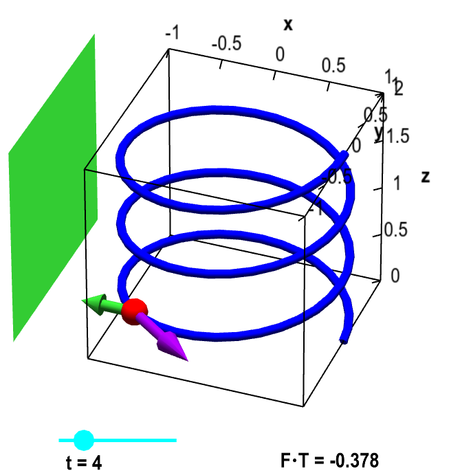 Applet: Particle on helix with magnet and tangent vector