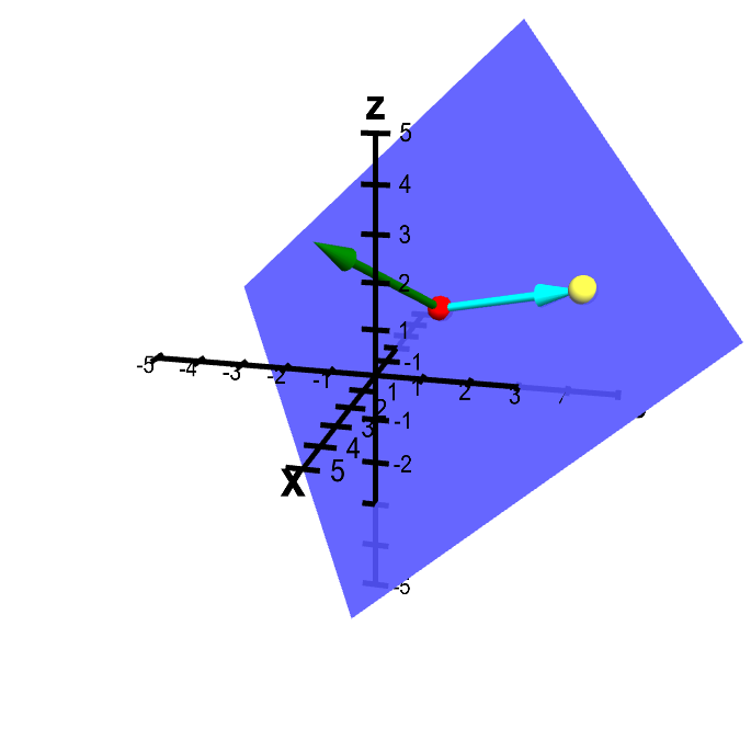 Applet: Plane from point and normal vector with additional point in the plane