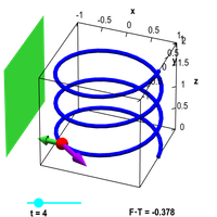Particle on helix with magnet and tangent vector