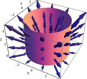 Flux of a vector field out of a cylinder