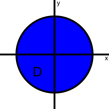 A disk centered at the origin