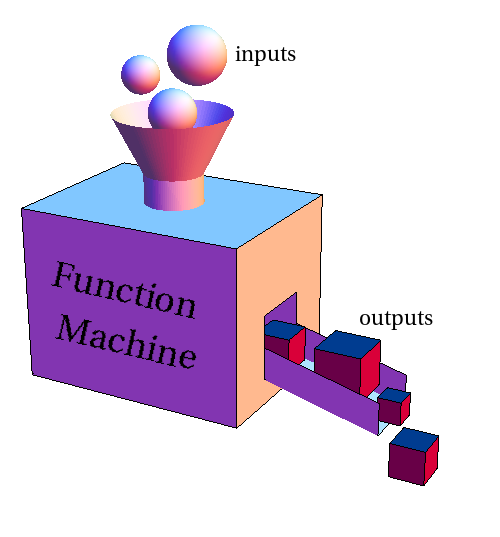 Function machine