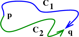 Two paths between a pair of points
